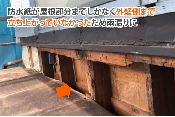 防水紙が屋根部分までしかなく外壁側まで立ち上がっていなかったため雨漏りに